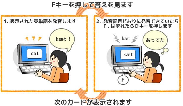 発音を暗記する方法